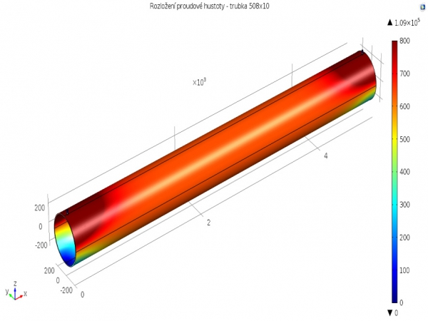 Operating diagnostics of metallic pipes